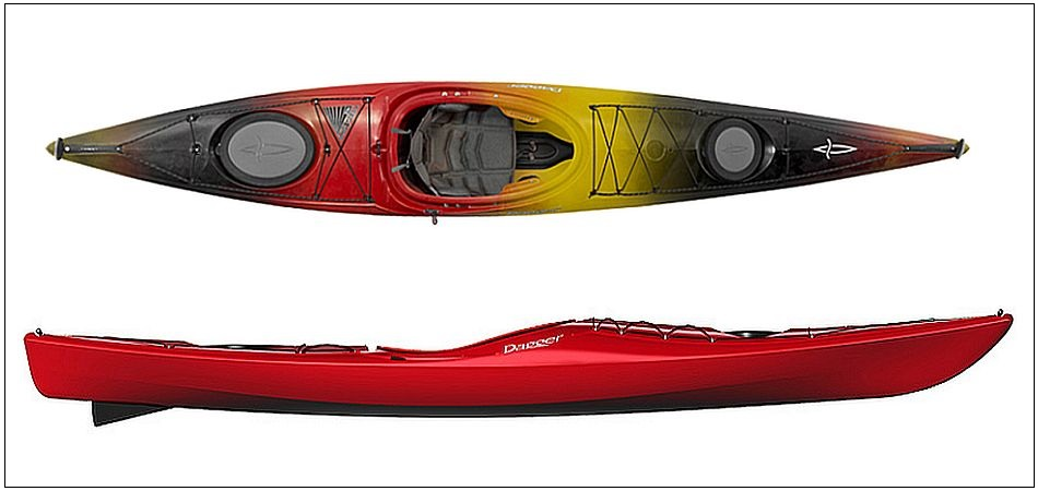 Sea Kayaking Excursions in Devon